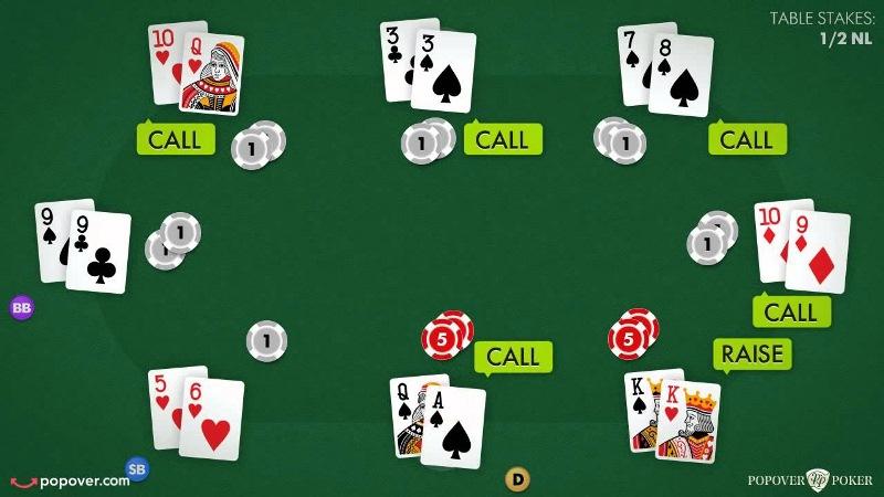 Poker Rules for Beginners